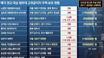 """靑 """"노영민 실장 반포 아파트 내놔""""… 50분뒤 """"반포 아니고 청주"""""""