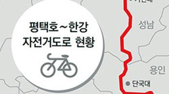 한강서 평택호까지… 2023년엔 자전거로 100km 달린다