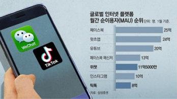 안보 이유로 중국산 앱 쫓아내는 美… 속내는 IT산업 패권 지키기[인사이드&인사이트]