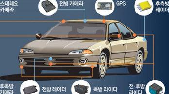 '안전성-성능' 검사도 기준도 없는 첨단 운전보조 기능