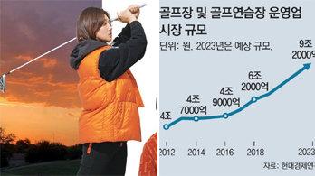 """2030 """"골프로 작은 사치""""… 관련산업 37% '쑥'"""