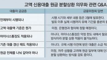 """""""고액 기준 얼마냐""""… 신용대출 원금 분할상환 의무화 혼란"""