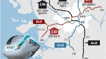 "GTX따라 뛰는 집값… ""역 들어선다더라"" 하룻밤새 2억 껑충"