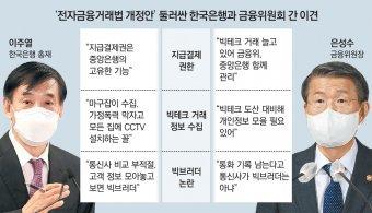 두 금융수장 충돌 뒤엔 韓銀 - 금융위 영역싸움