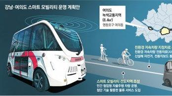 [단독]자율주행차 - 배달로봇, 내년부터 강남 - 여의도 곳곳 누빈다