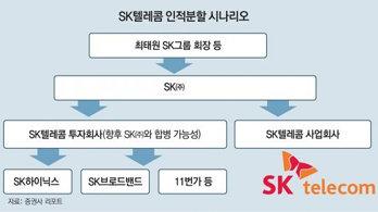 [단독]SK텔레콤, 지배구조 개편 가속도… 14일경 대외 공식화 예정