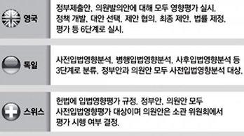 """날림 심사 부르는 건수 늘리기 경쟁… """"부담은 국민 몫"""""""