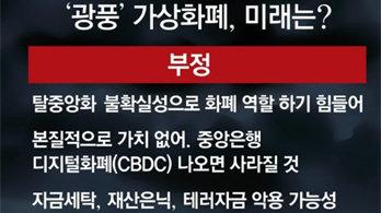 코인 광풍 노리는 '검은손'… 시세조종-해킹-리딩방 사기 피해 속출