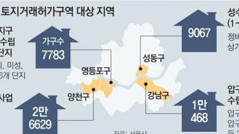 서울시, 투기 막는 울타리 친 뒤 '재건축 활성화' 추진