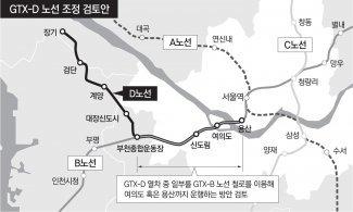 '김부선' 반발에 GTX-D 서울까지 연장 검토