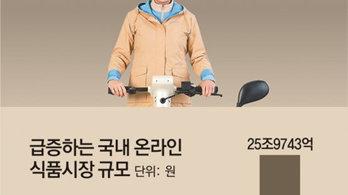식품배송 전장, '야쿠르트 아줌마'가 간다!