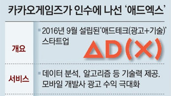 [단독]'개발사 눈독' 카카오게임즈, 광고기술 알짜 스타트업 인수한다