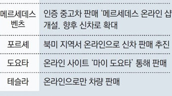 """벤츠 """"연내 신차 온라인 판매""""… 업계 """"국내車 전면도입 시간문제"""""""