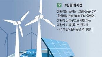 """중국發 정유산업 위축… """"그린플레이션이 온다"""""""