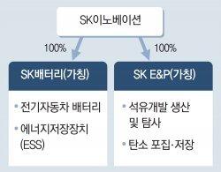 SK이노, 배터리-석유개발 분사 확정