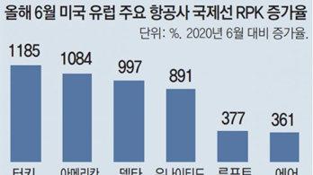 """아시아나, 사이판행 탑승률 85%… 여행-항공업계 """"희망 보인다"""""""