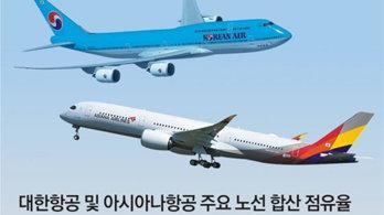 대한항공-아시아나 내년 상반기 통합 불투명… EU, 승인심사 '감감'