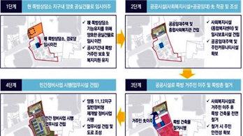 서울역 앞 쪽방촌 2곳 첨단 주거업무시설로 재정비 확정