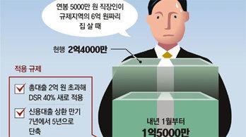 연봉 5천 6억 서울집 살때, 대출 2.4억→1.5억