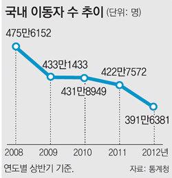 http://news.donga.com/IMAGE/2012/08/22/48787123.1.jpg
