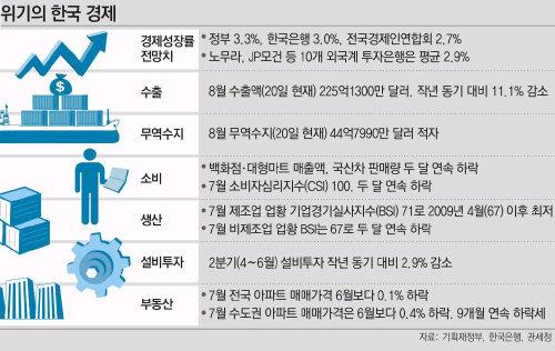 http://news.donga.com/IMAGE/2012/08/23/48815344.1.jpg
