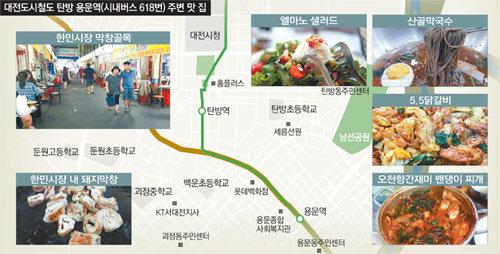 [대전의 맛있는 정거장]가성비 높은 피자-해물요리 인기… 한민전통시장 막창골목엔 별미 가득