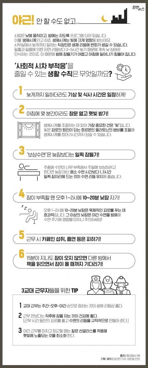 [한컷뉴스]'프로 야근러' 위한 생활수칙 6