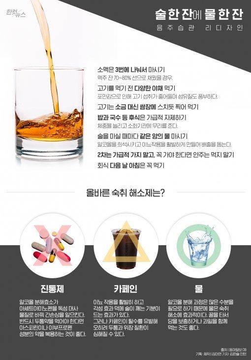 [한컷뉴스]'술 한잔에 물 한잔'…건강한 회식 습관
