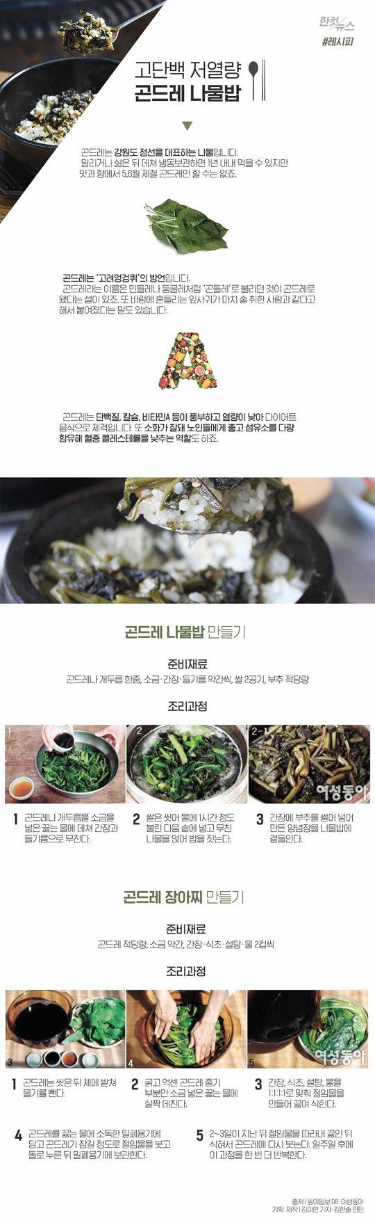 [한컷뉴스] 지금이 제철, 곤드레나물