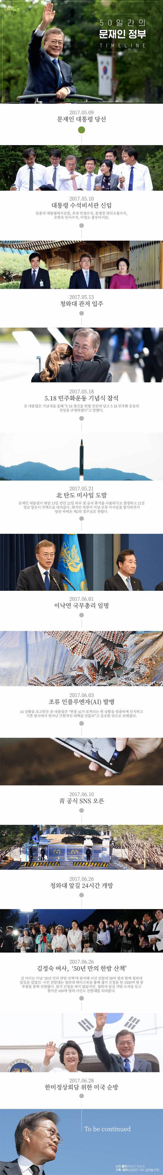 [한컷뉴스]문재인 정부 출범 50일, 상징적인 순간