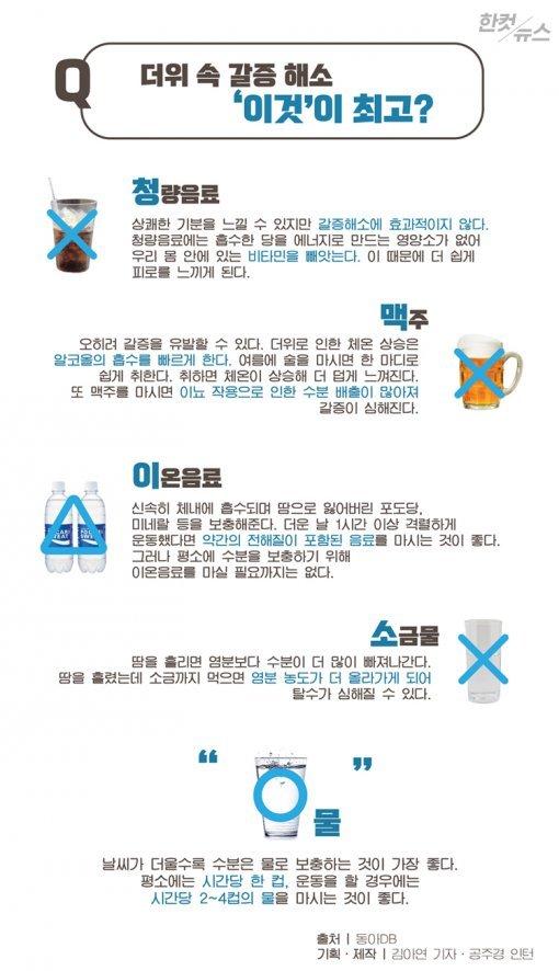 [한컷뉴스]무더위 쫓는 음료는 '이것'