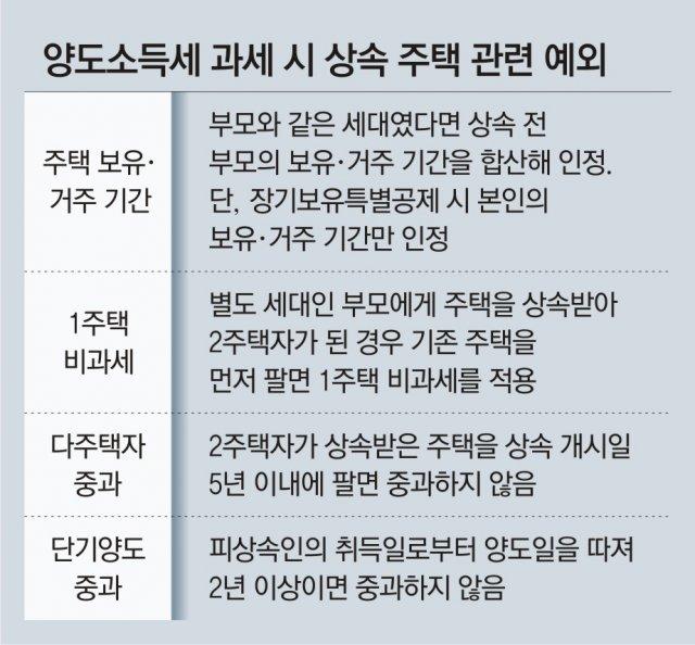 https://dimg.donga.com/wps/NEWS/IMAGE/2021/10/11/109654170.1.jpg