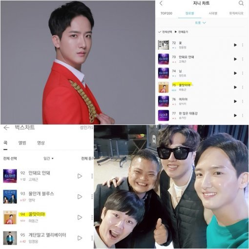 '미스터트롯' 출신 하동근, '꿀맛이야' 발표 하루만에 '음원 차트' 진입